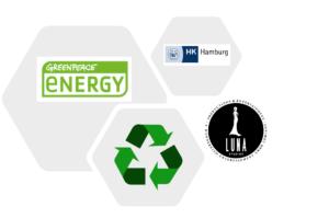ökologisch nachhaltige und klimaneutrale Fotoproduktion in den Luna Studios Hamburg
